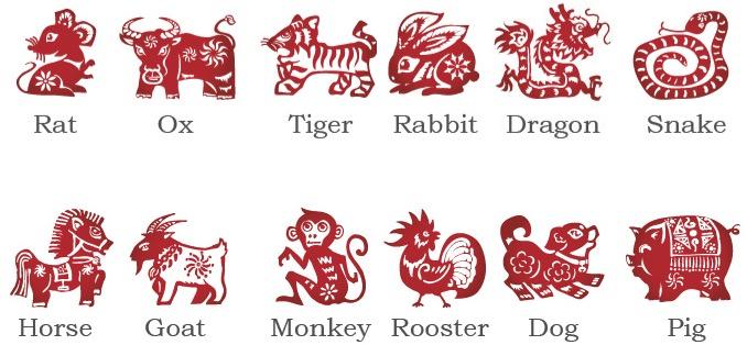 Chinese-Animal-Zodiac