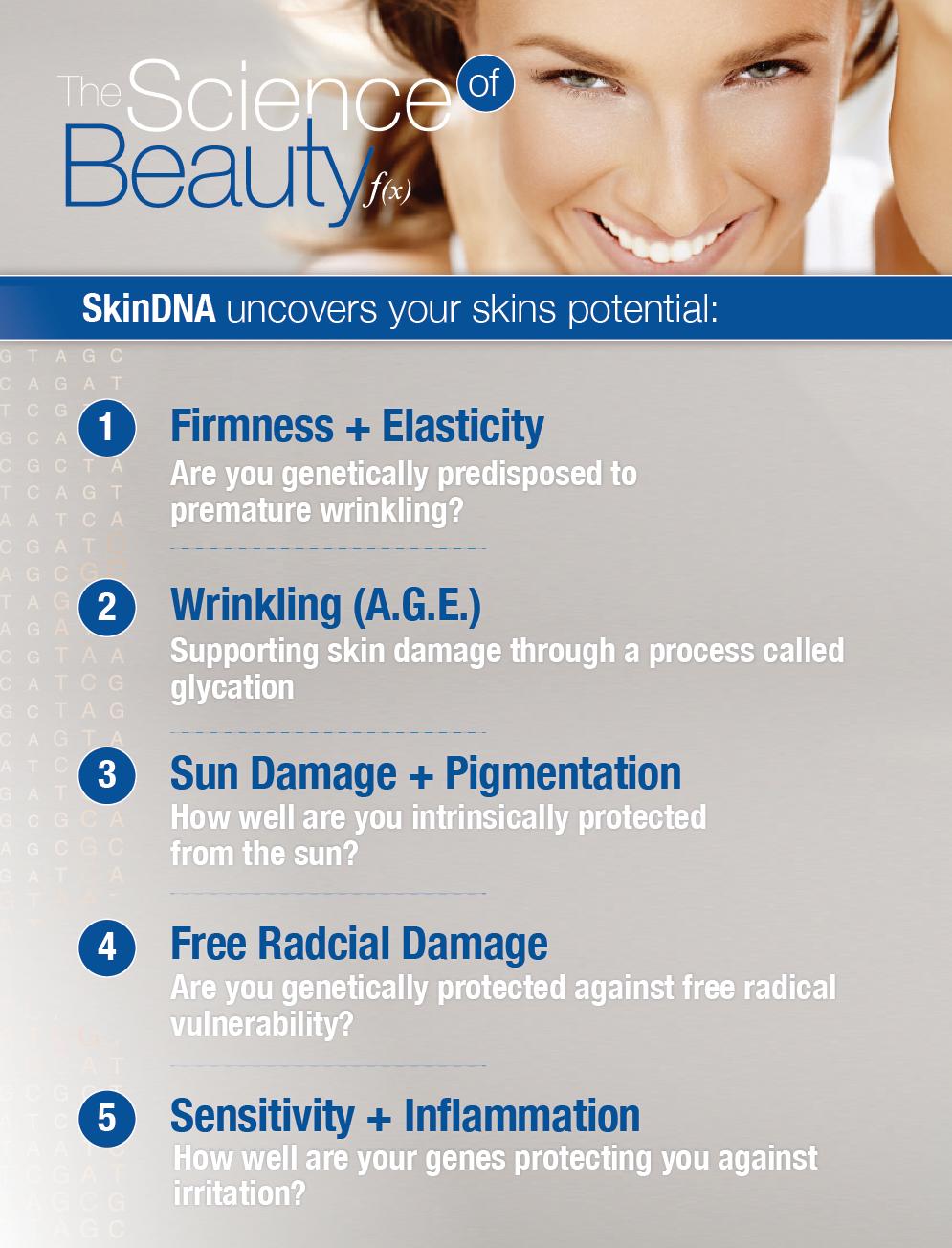 DNA Skincare